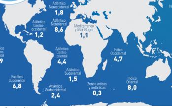 El Estado mundial de la pesca y la acuicultura