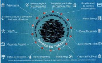 Una revolución azul para la pesca en Vigo